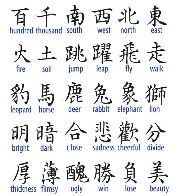 how to do chinese writing